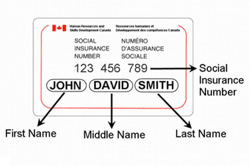 کارت ملی کانادا